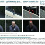 What the police want in a CCTV system to use as evidence in Australia