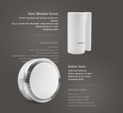 Smanos Smart Home Alarm Systems with Google and Alexia Control